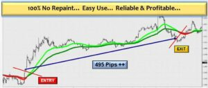 Forex /Binary Trading System Millionaire strategy 100% No Repaint SEE VIDEO