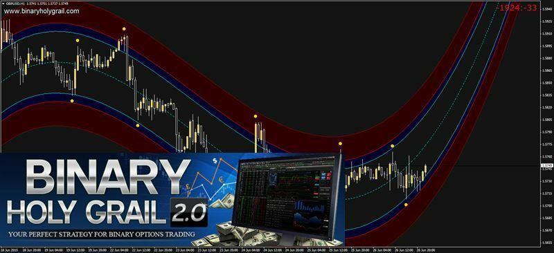 Binary Holy Grail Trading System