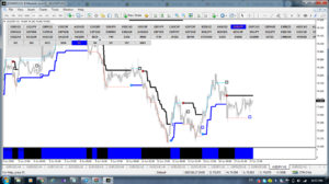 The Best Binary Options/Forex Trading System – Indicator, Strategy and Signals