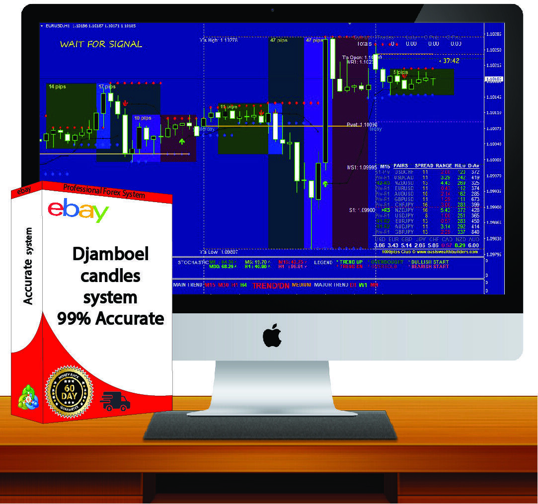 Best Accurate Binary Options  Forex Trading System Indicator Strategy