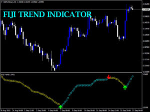 Forex Indicator Fiji Trend for FX & Binary trading + MT4 Full system see video