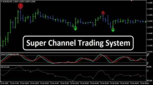 Forex Super Channel Trading System Indicator Binary MT4 Strategy Profitable