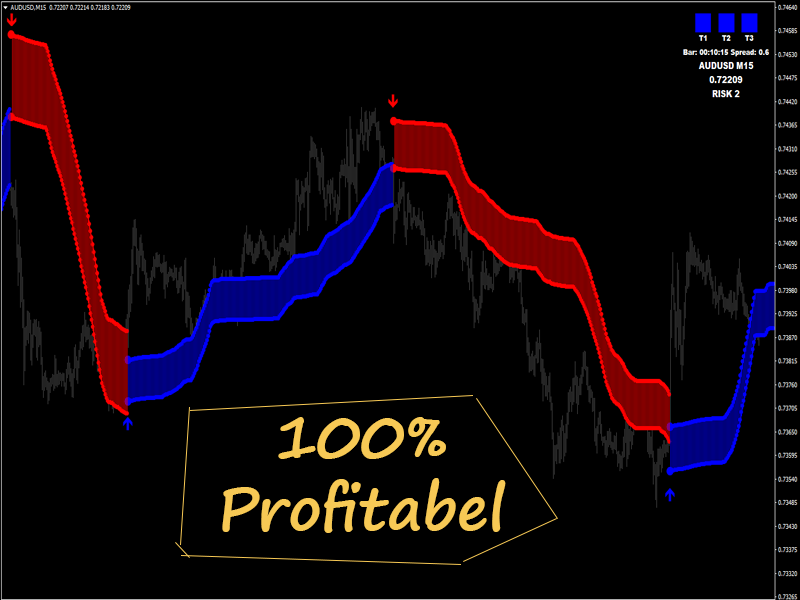Powerful and Best Binary Options/Forex Trading System – FX VEVOM PRO – Accurate