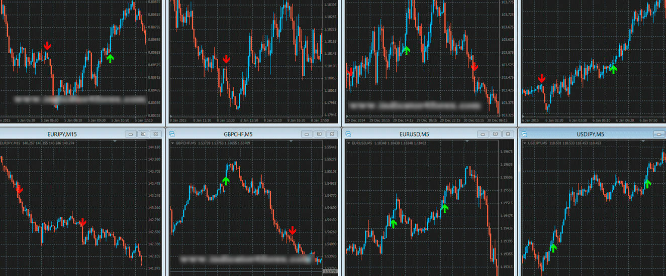 Forex Indicator Forex Trading System Best mt4 Trend Strategy – Binary Reaper 3.0