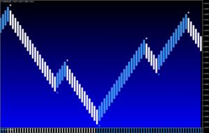 Forex/binary  ✓ Nitro Trading Indicator No Repaint 100% MetaTrader 4 New version