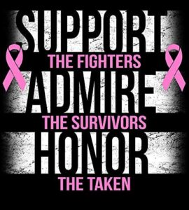 metal tin sign 2 Pcs 8″ X 12″in Support Admire Honor Breast Cancer Awareness Poster