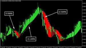 The Best Binary Options Forex Trading System Indicator all MACD adaptive-mtf-ind