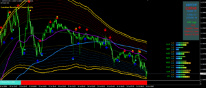 The Best Binary Options/Forex line Trading System- Indicator,Strategy & Signals.